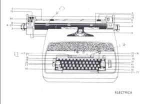 partes de la maquina de escribir