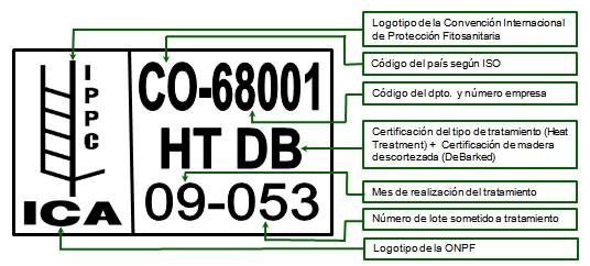 [Imagen: normativa-ispm-15-sellos-embalajes-madera-palets.jpg]